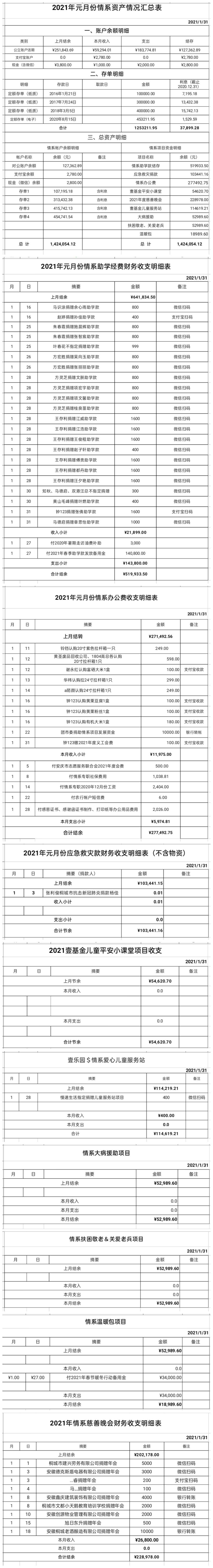 2021.1财务公开_副本.jpg